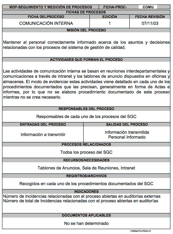 """Ficha del proceso """"Comunicación Interna"""""""