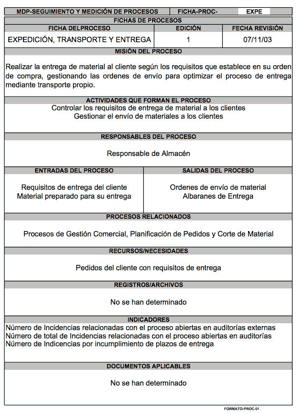 """Ficha del proceso """"Expedición, Transporte y Entrega"""""""