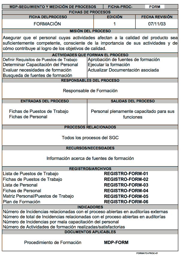 """Ficha del proceso """"Formación"""""""
