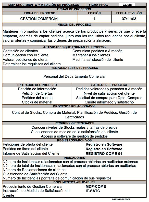 """Ficha del proceso """"Gestión Comercial"""""""