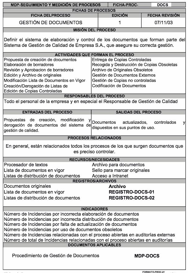 Ficha del proceso Gestión de Documentos