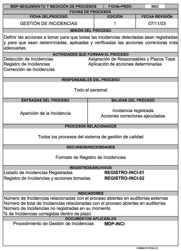 """Ficha del proceso """"Gestión de Incidencias"""""""