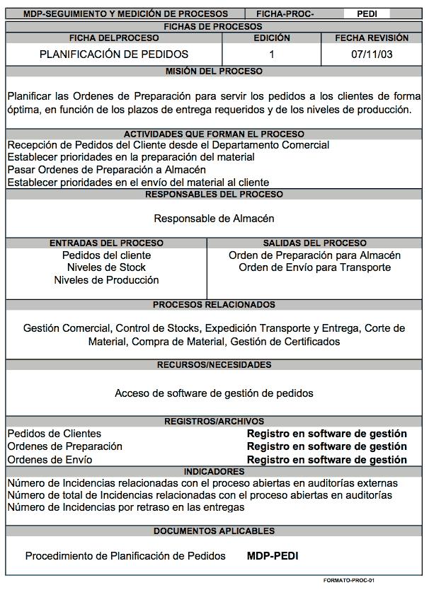 """Ficha del proceso """"Planificación de Pedidos"""""""