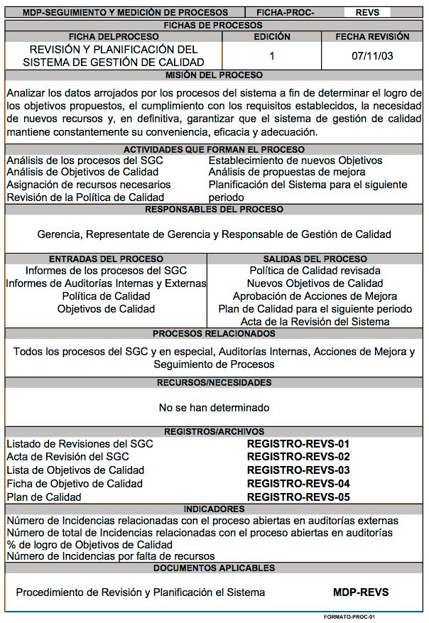 """Ficha del proceso """"Revisión y Planificación del SGC"""""""
