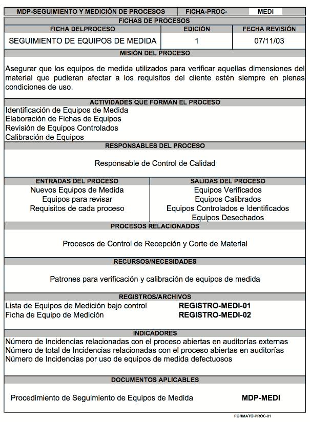 """Ficha del proceso """"Seguimiento de Equipos de Medida"""""""