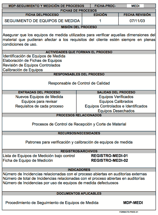 """Ficha del proceso """"Mantenimiento de Equipos y Máquinas"""""""