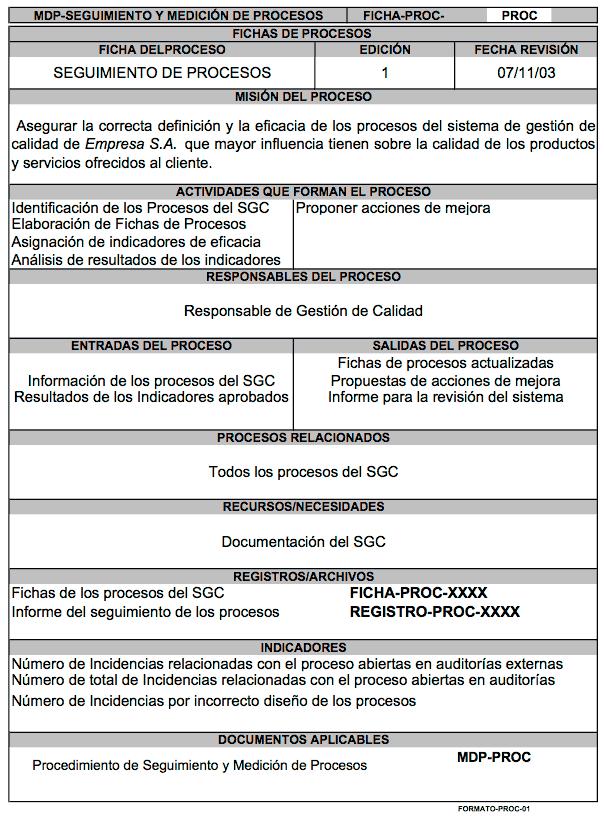 """Ficha del proceso """"Seguimiento de Procesos"""""""