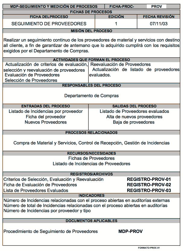 """Ficha del proceso """"Seguimiento de Proveedores"""""""